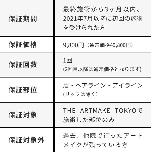 保証期間最終施術から3ヶ月以内、2021年7月以降に初回の施術を受けられた方保証価格9,800円(通常価格49,800円)保証回数1回(2回目以降は通常価格となります)保証部位眉・ヘアライン・アイライン(リップは除く)保証対象THE ARTMAKE TOKYOで施術した部位のみ保証対象外過去、他院で行ったアートメイクが残っている方